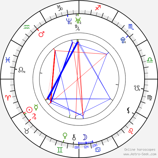 Robbie Amell astro natal birth chart, Robbie Amell horoscope, astrology
