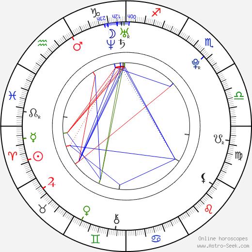Stephanie Cayo birth chart, Stephanie Cayo astro natal horoscope, astrology