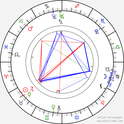 Taec-Yeon Ok birth chart, Taec-Yeon Ok astro natal horoscope, astrology
