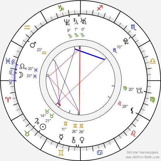 Ace Hood birth chart, biography, wikipedia 2020, 2021