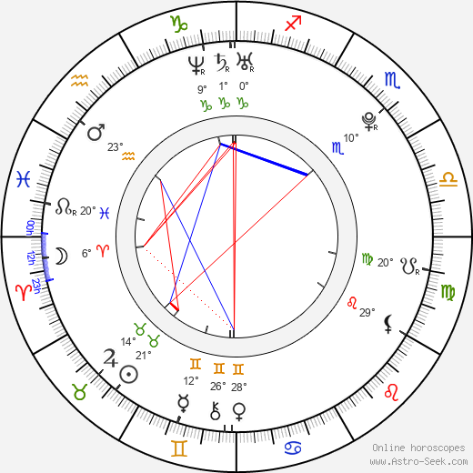 Barbora Švidraňová birth chart, biography, wikipedia 2018, 2019
