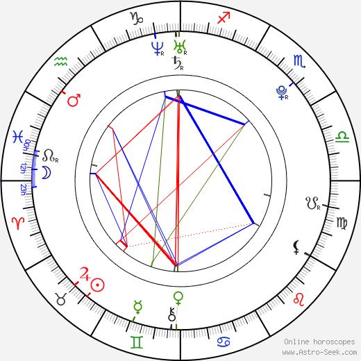 Blac Chyna astro natal birth chart, Blac Chyna horoscope, astrology