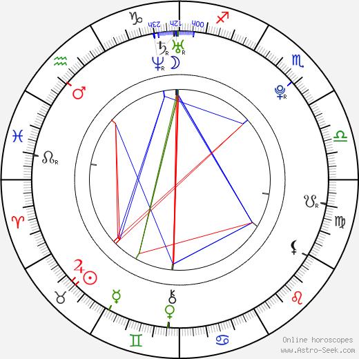 Brooke Hogan день рождения гороскоп, Brooke Hogan Натальная карта онлайн