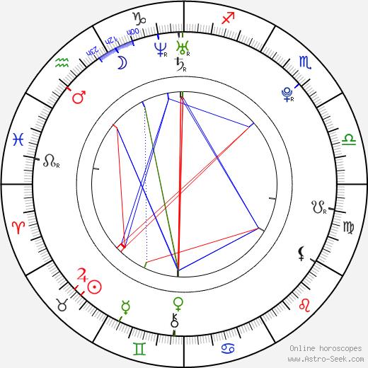Cody Parr день рождения гороскоп, Cody Parr Натальная карта онлайн