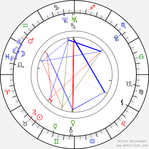 Hana Věrná birth chart, Hana Věrná astro natal horoscope, astrology