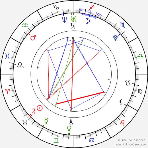 Harrison Kreisberg tema natale, oroscopo, Harrison Kreisberg oroscopi gratuiti, astrologia