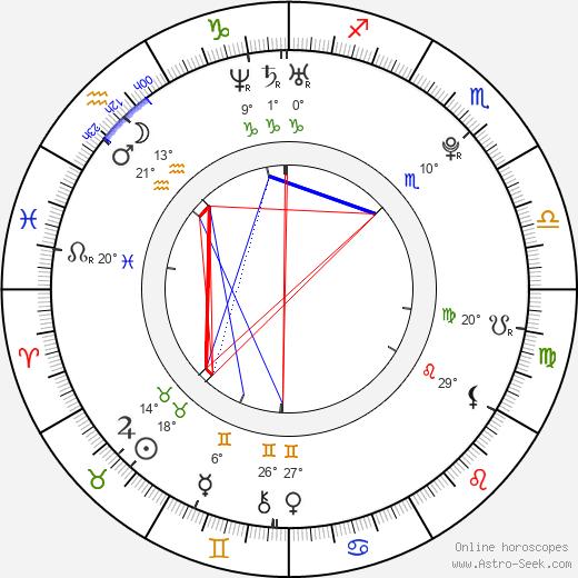 Joe Clarke birth chart, biography, wikipedia 2020, 2021