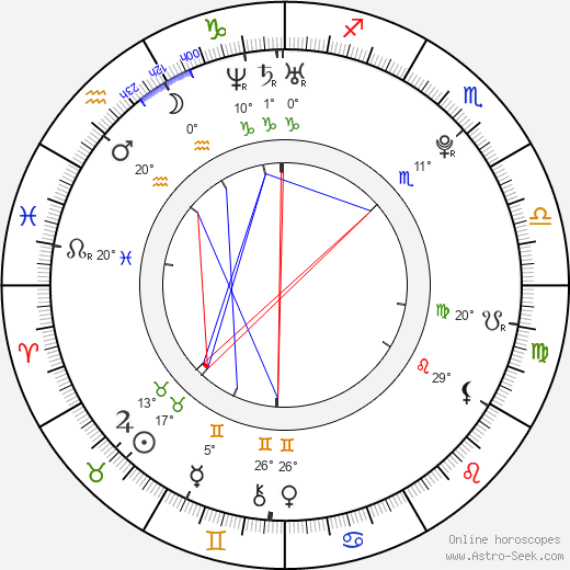 Natalie Mejia birth chart, biography, wikipedia 2019, 2020