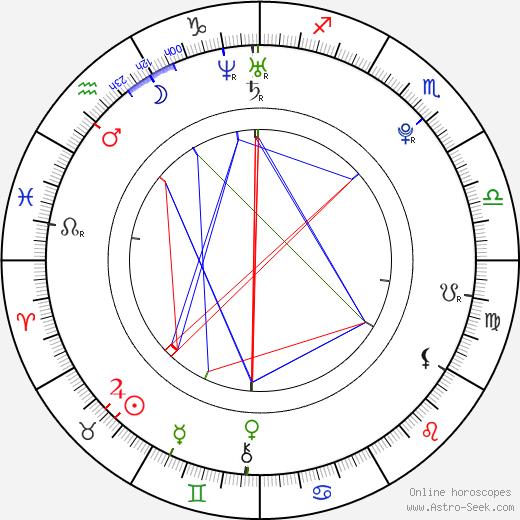 Natalie Mejia astro natal birth chart, Natalie Mejia horoscope, astrology