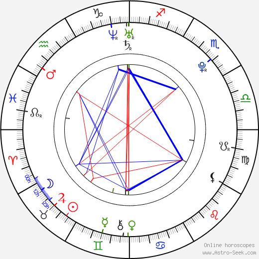 Niccolò Canepa astro natal birth chart, Niccolò Canepa horoscope, astrology