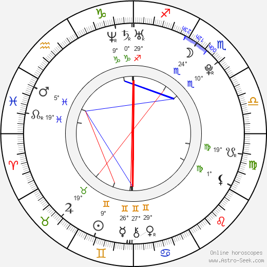 Nikita Efremov birth chart, biography, wikipedia 2019, 2020