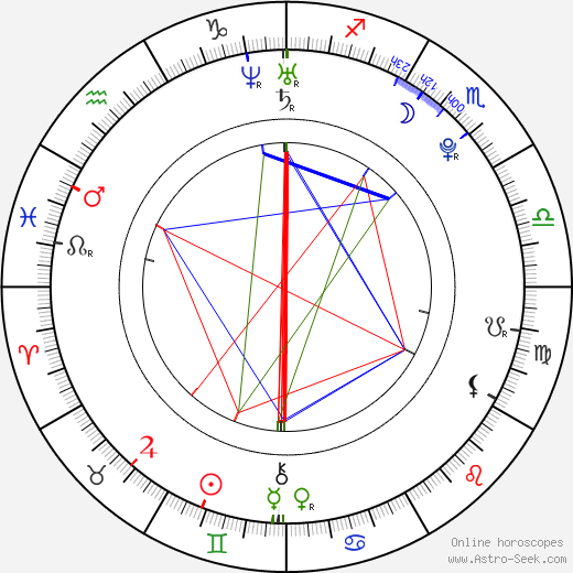 Nikita Efremov birth chart, Nikita Efremov astro natal horoscope, astrology