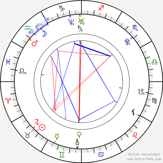 Saqib Saleem день рождения гороскоп, Saqib Saleem Натальная карта онлайн