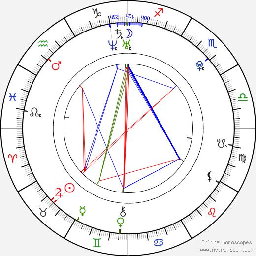 Skye Sweetnam tema natale, oroscopo, Skye Sweetnam oroscopi gratuiti, astrologia