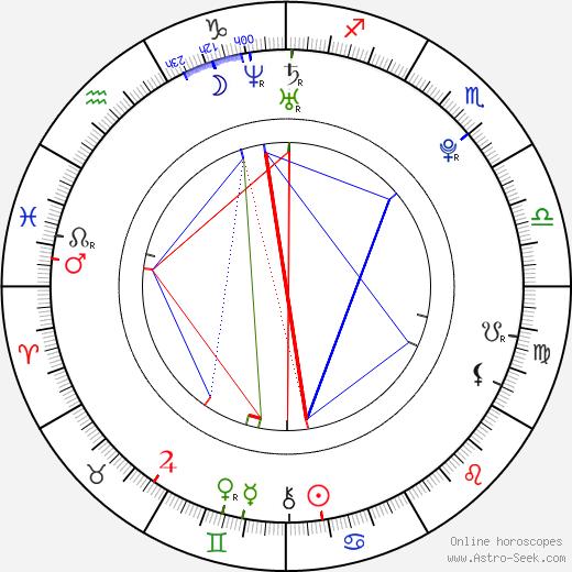 Akiyoshi Nakao birth chart, Akiyoshi Nakao astro natal horoscope, astrology