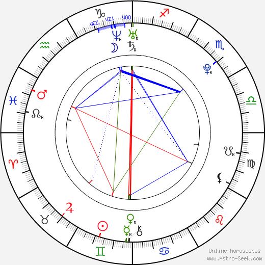 Amber Marshall день рождения гороскоп, Amber Marshall Натальная карта онлайн