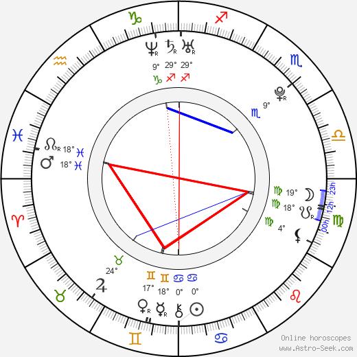 Blue Angel birth chart, biography, wikipedia 2019, 2020