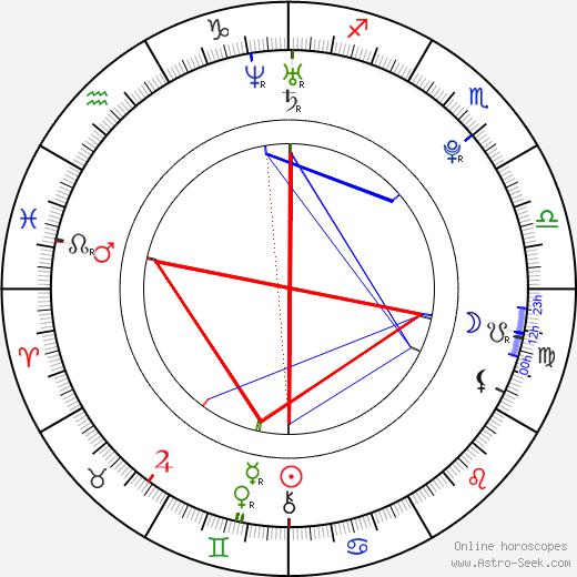 Blue Angel astro natal birth chart, Blue Angel horoscope, astrology