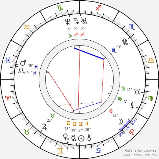 Bryce Blue birth chart, biography, wikipedia 2019, 2020