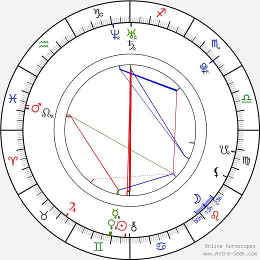 Bryce Blue astro natal birth chart, Bryce Blue horoscope, astrology