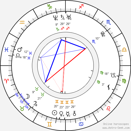 Claire Holt birth chart, biography, wikipedia 2019, 2020