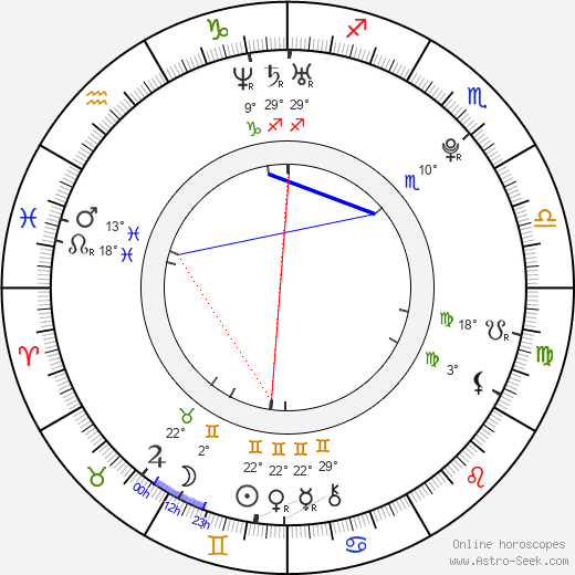 Cody Horn birth chart, biography, wikipedia 2018, 2019