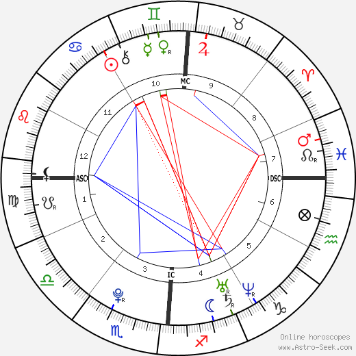 Diamond Nicole Strawberry birth chart, Diamond Nicole Strawberry astro natal horoscope, astrology