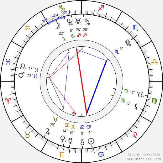 Jenicka Carey birth chart, biography, wikipedia 2020, 2021