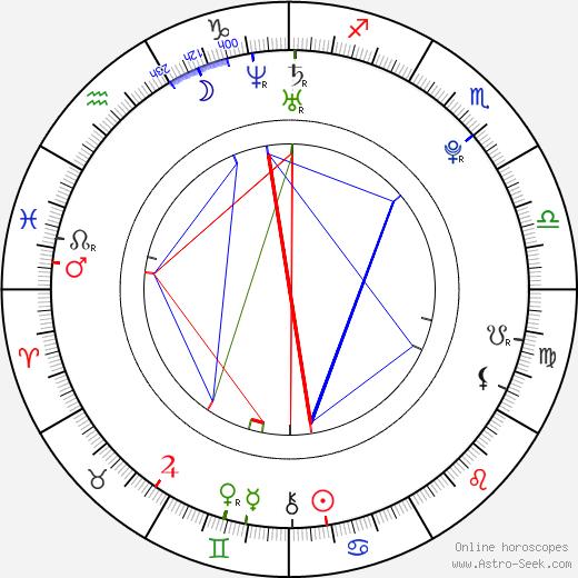 Jenicka Carey birth chart, Jenicka Carey astro natal horoscope, astrology