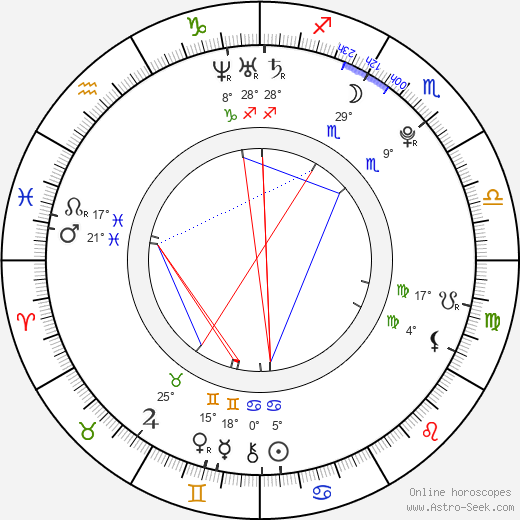 Jin-sung Yang birth chart, biography, wikipedia 2018, 2019