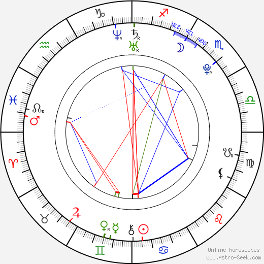 Jin-sung Yang astro natal birth chart, Jin-sung Yang horoscope, astrology