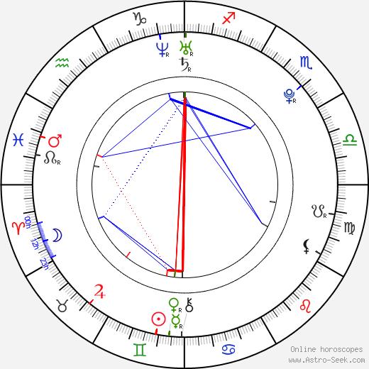Mae Whitman tema natale, oroscopo, Mae Whitman oroscopi gratuiti, astrologia