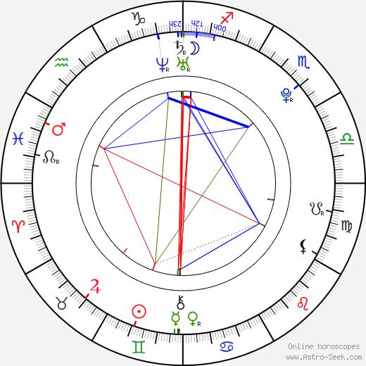 Nami Tamaki день рождения гороскоп, Nami Tamaki Натальная карта онлайн