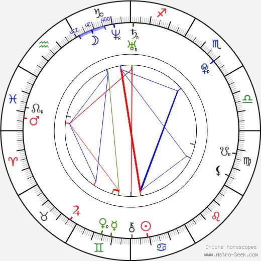 Sean Marquette день рождения гороскоп, Sean Marquette Натальная карта онлайн