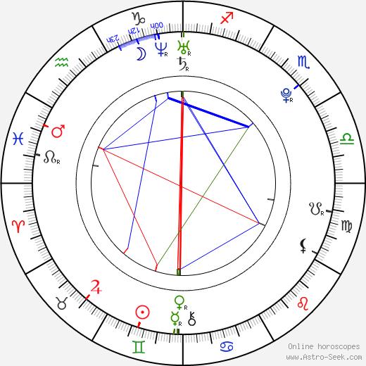 Shôhei Miura день рождения гороскоп, Shôhei Miura Натальная карта онлайн