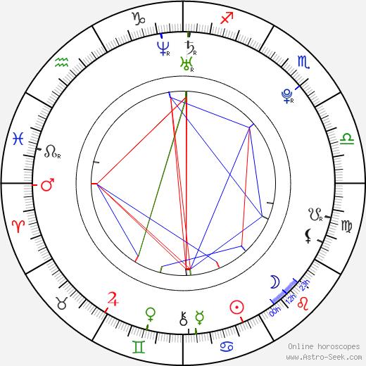 Эйми Карреро Aimee Carrero день рождения гороскоп, Aimee Carrero Натальная карта онлайн