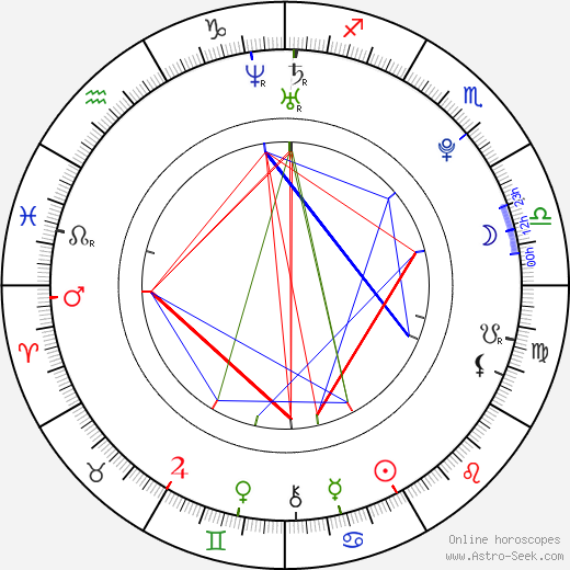 Alex Rose Wiesel birth chart, Alex Rose Wiesel astro natal horoscope, astrology