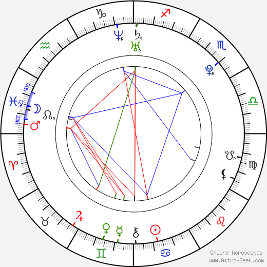Angelique Boyer birth chart, Angelique Boyer astro natal horoscope, astrology