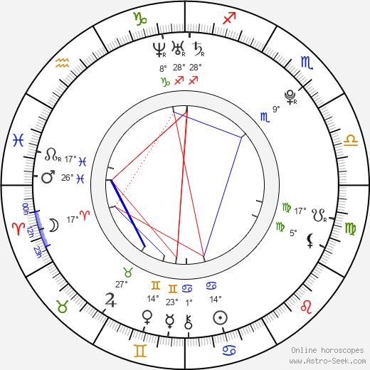 Brittany Underwood birth chart, biography, wikipedia 2018, 2019