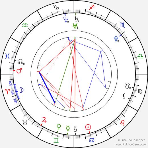 Brittany Underwood astro natal birth chart, Brittany Underwood horoscope, astrology