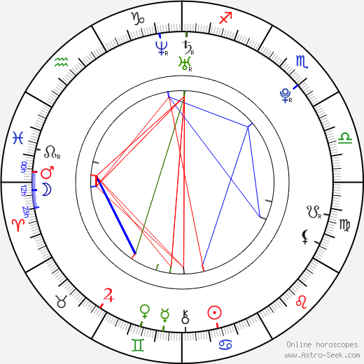 Carissa Capobianco astro natal birth chart, Carissa Capobianco horoscope, astrology