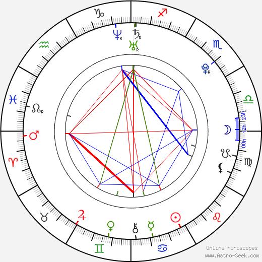 Cherami Leigh birth chart, Cherami Leigh astro natal horoscope, astrology