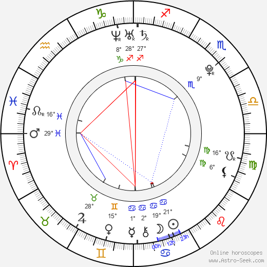 Colton Haynes birth chart, biography, wikipedia 2017, 2018