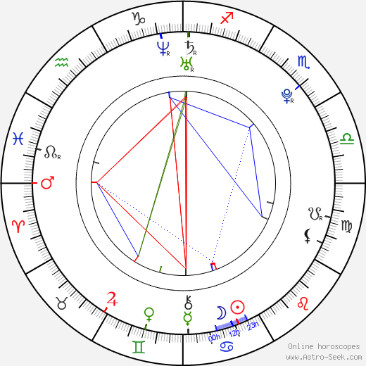Colton Haynes astro natal birth chart, Colton Haynes horoscope, astrology