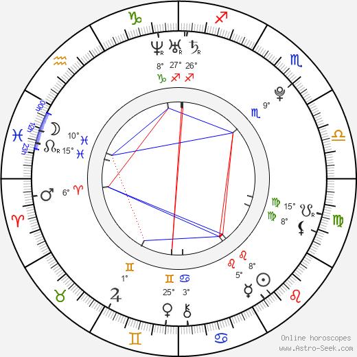 Jack Randall birth chart, biography, wikipedia 2020, 2021