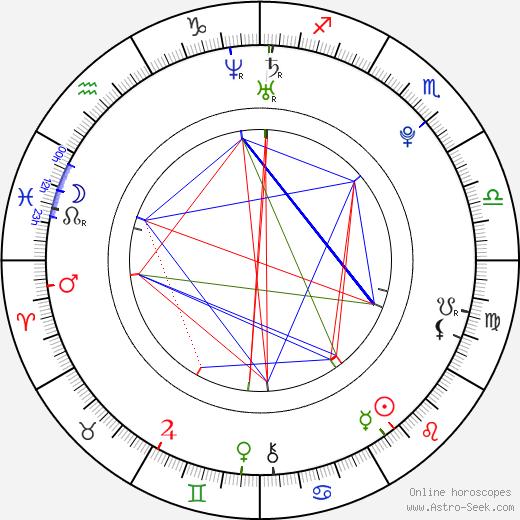 Jack Randall birth chart, Jack Randall astro natal horoscope, astrology