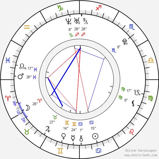 Kaci Brown birth chart, biography, wikipedia 2019, 2020