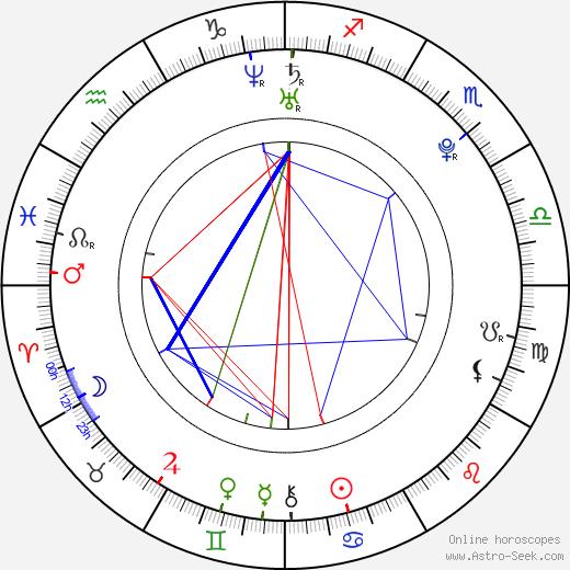Kaci Brown astro natal birth chart, Kaci Brown horoscope, astrology