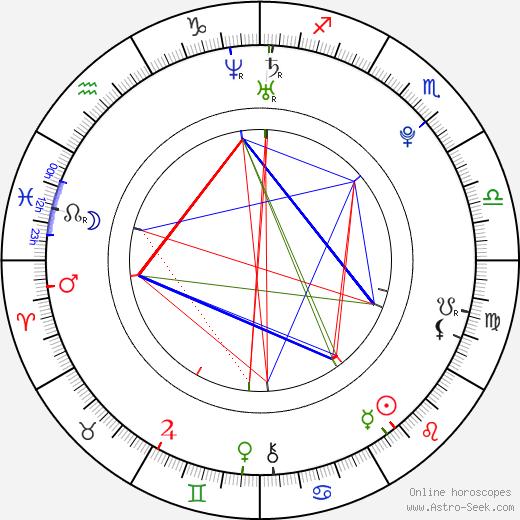Krystal Meyers день рождения гороскоп, Krystal Meyers Натальная карта онлайн