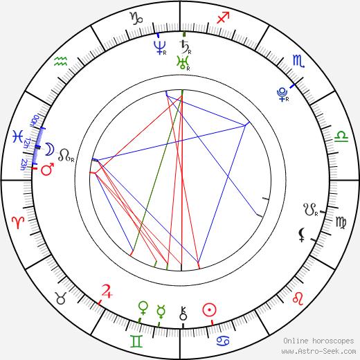 Niko Vakkuri astro natal birth chart, Niko Vakkuri horoscope, astrology